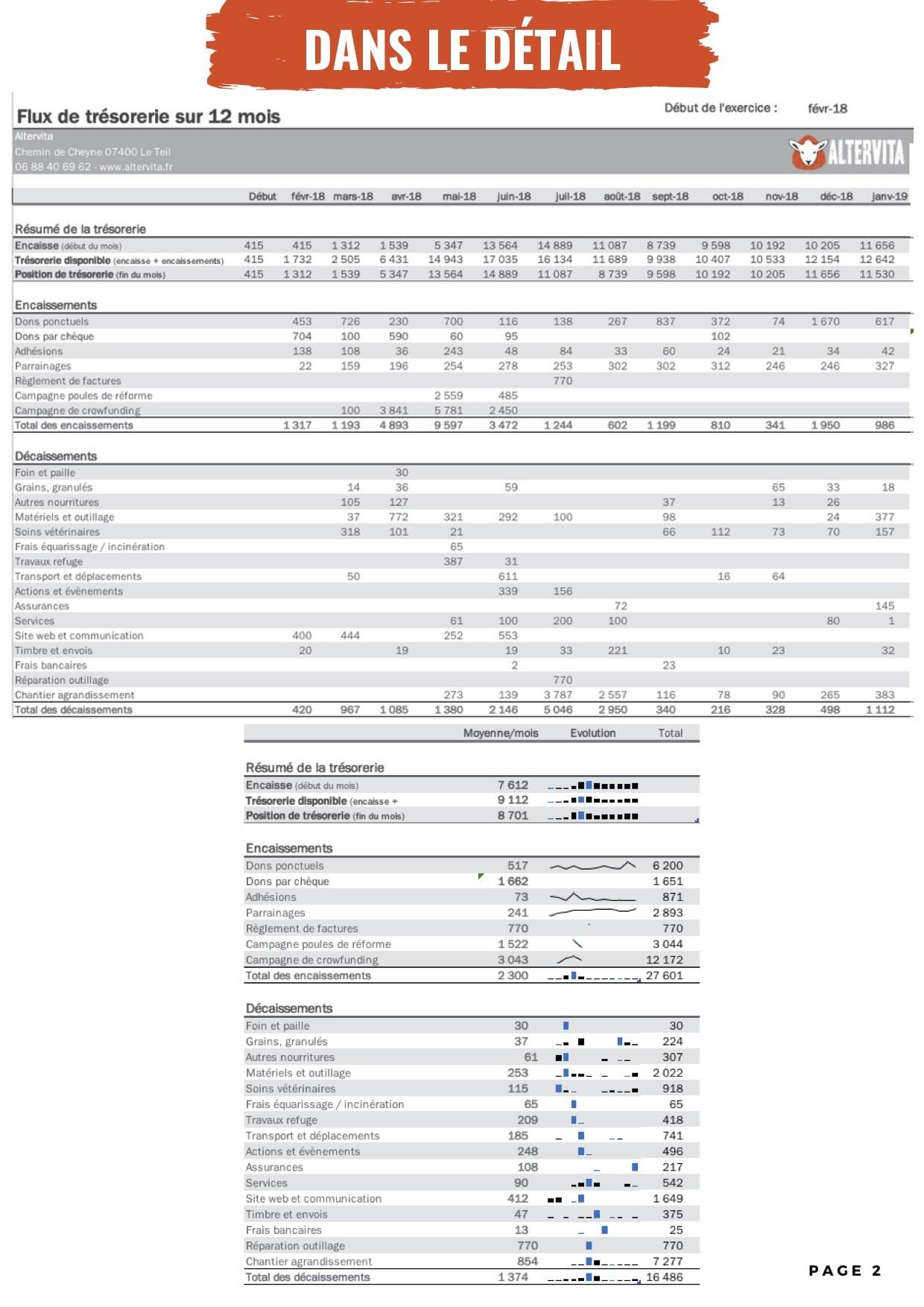 rapport_financier_20182
